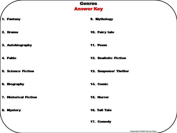 Types of Genres Task Cards 4th 5th 6th 7th Grade Reading Comprehension