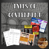 Types of Government Gallery Walk