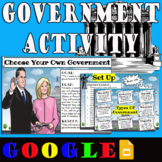 Types of Government Activity