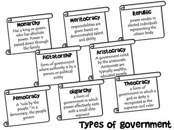 Resultado de imagen para types of government