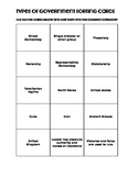Types of Government Card Sort