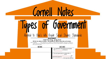 Types of Government - Cornell Notes