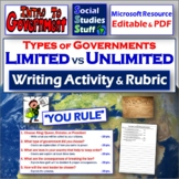 """Types of Government """"You Rule"""" Worksheet   Writing Prompt & Rubric"""