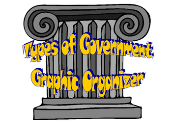 Types of Government Graphic Organizer