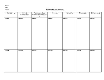 Types of Government- Graphic Organizer