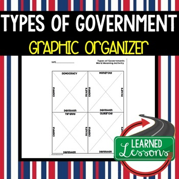 Types of Government Graphic Organizer, Types of Government Vocabulary