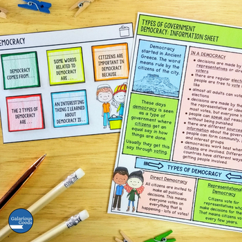 Types of Government Mini-Unit (Year 5 HASS)