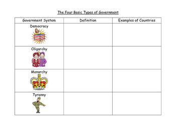 Types of Government (Handout)