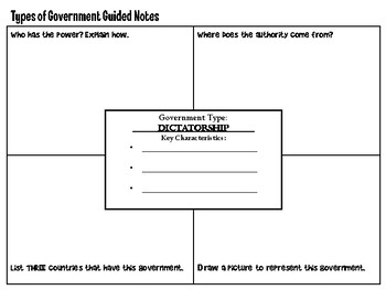 Types of Government Notes
