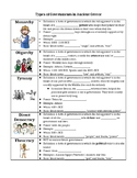 Types of Government Notes (Ancient Greece)