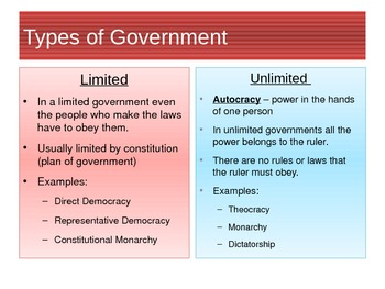 Types of Government -  PowerPoint Presentation