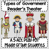 Types of Government Reader's Theater