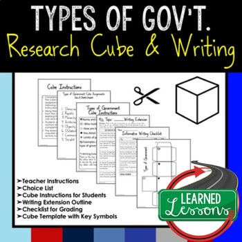 Types of Government Activity Research Cube with Writing Extension Activity