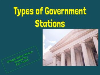 Types of Government Stations