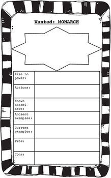 Types of Government Wanted Posters: A fun way to learn about political systems