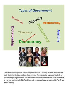 Types of Government: cards to cut out