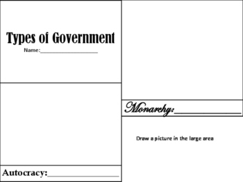 Types of Government flip books