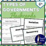 Types of Governments Flashcards