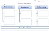 Types of Governments Graphic Organizer