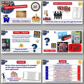 Types of Governments- Lesson Bundle