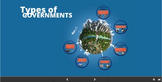 Types of Governments Prezi and Handout