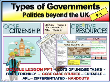 Types of Governments and political systems