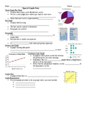 Types of Graph Guided Notes