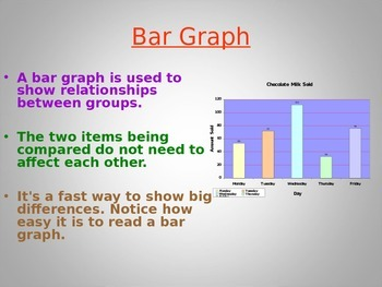 Types of Graphs 1