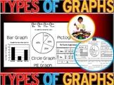 Types of Graphs Interactive Notebook Foldable (1st Grade)