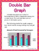 Types of Graphs - A collection of math posters