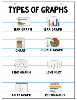 Types of Graphs Anchor Chart Kit