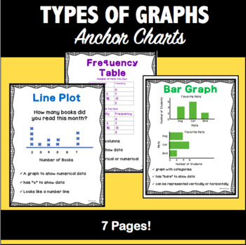 Types of Graphs: Anchor Charts