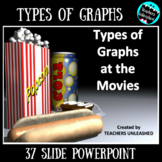 Understanding Graphs PowerPoint Lesson