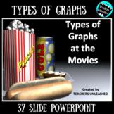 Understanding Graphs PowerPoint Lesson