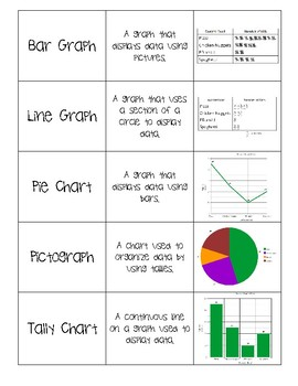 Types of Graphs Card Sort