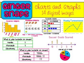 Types of Graphs Clip Art by Ginger Snaps Clip Art   TpT