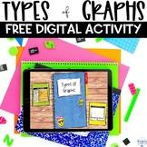 Types of Graphs Digital Activity FREE
