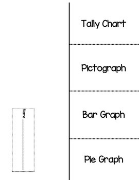 Types of Graphs Foldable