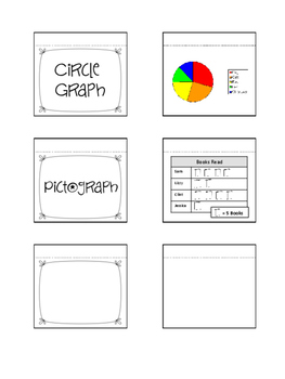 Types of Graphs Foldable. Math Interactive Notebook. INB. Data