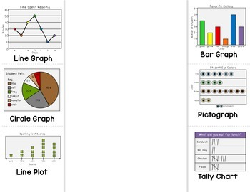Types of Graphs Foldable for Interactive Math
