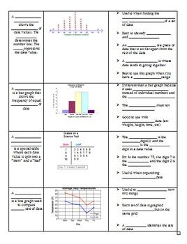 Types of Graphs Graphic Organizer
