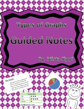 Types of Graphs Guided Notes