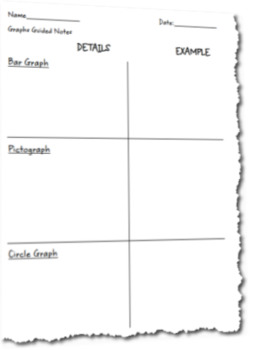 Types of Graphs Guided Notes Worksheet Template
