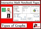 Types of Graphs Lesson for Interactive Math Notebooks
