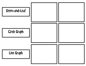 Types of Graphs Matching Activity/Study Guide