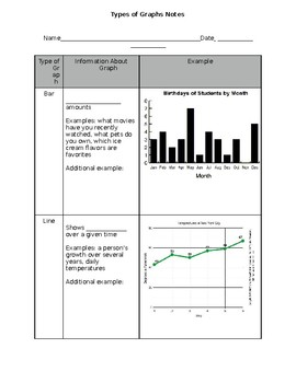 Types of Graphs Notes