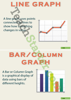 Types of Graphs Posters