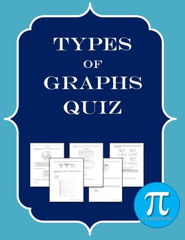 Types of Graphs Quiz