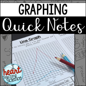 Types of Graphs and Graphing Practice Interactive Notebook Activity