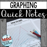 Types of Graphs and Graphing Practice Interactive Notebook